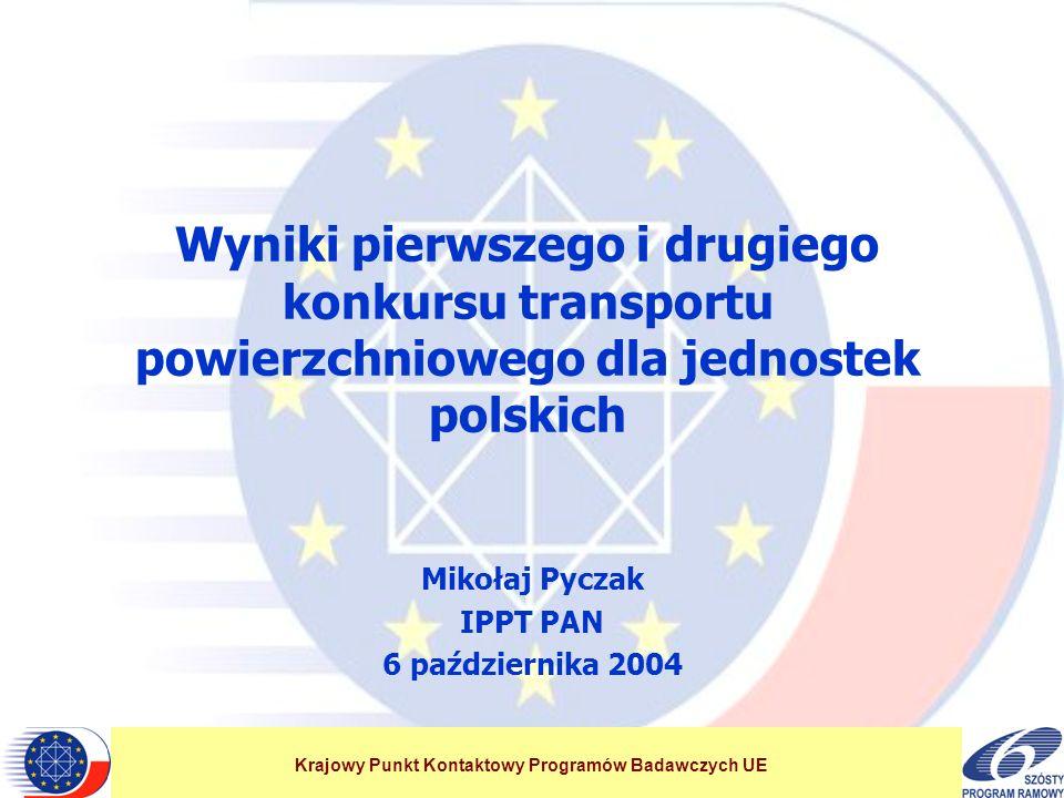 Krajowy Punkt Kontaktowy Programów Badawczych UE Wyniki pierwszego i drugiego konkursu transportu powierzchniowego dla jednostek polskich Mikołaj Pyczak IPPT PAN 6 października 2004