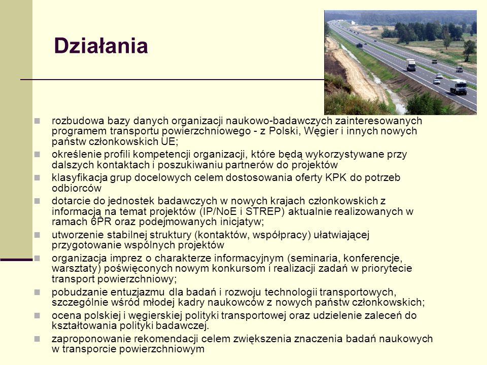 Działania rozbudowa bazy danych organizacji naukowo-badawczych zainteresowanych programem transportu powierzchniowego - z Polski, Węgier i innych nowych państw członkowskich UE; określenie profili kompetencji organizacji, które będą wykorzystywane przy dalszych kontaktach i poszukiwaniu partnerów do projektów klasyfikacja grup docelowych celem dostosowania oferty KPK do potrzeb odbiorców dotarcie do jednostek badawczych w nowych krajach członkowskich z informacją na temat projektów (IP/NoE i STREP) aktualnie realizowanych w ramach 6PR oraz podejmowanych inicjatyw; utworzenie stabilnej struktury (kontaktów, współpracy) ułatwiającej przygotowanie wspólnych projektów organizacja imprez o charakterze informacyjnym (seminaria, konferencje, warsztaty) poświęconych nowym konkursom i realizacji zadań w priorytecie transport powierzchniowy; pobudzanie entuzjazmu dla badań i rozwoju technologii transportowych, szczególnie wśród młodej kadry naukowców z nowych państw członkowskich; ocena polskiej i węgierskiej polityki transportowej oraz udzielenie zaleceń do kształtowania polityki badawczej.