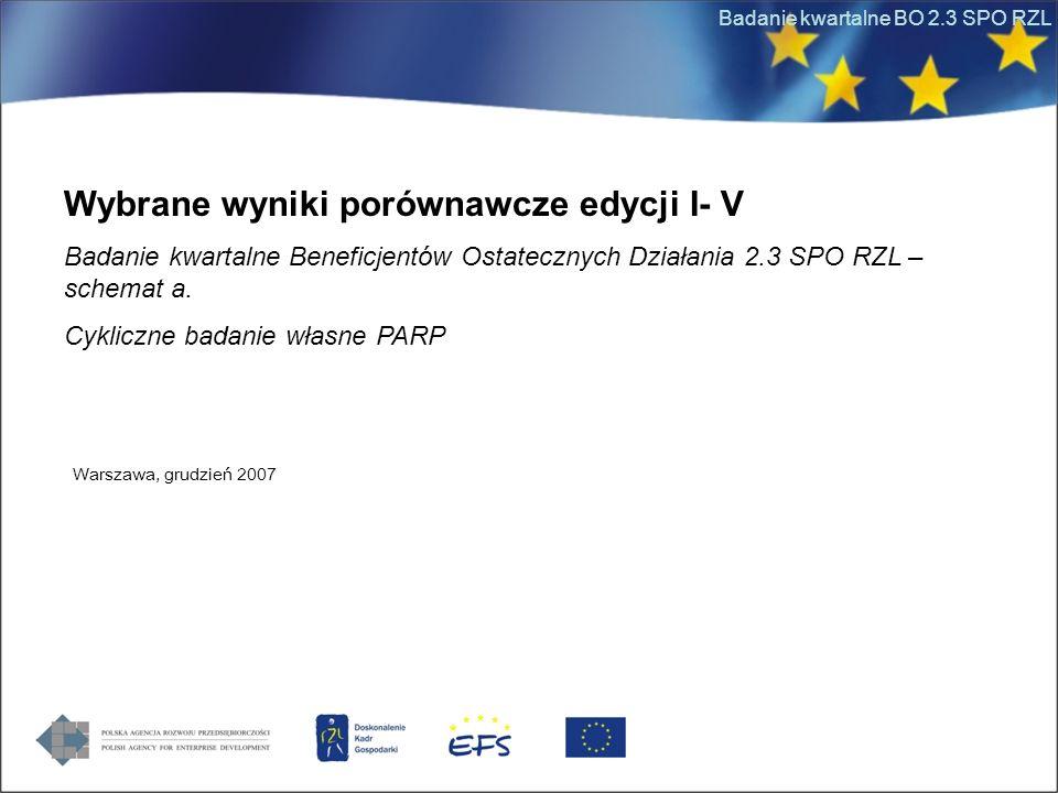 Badanie kwartalne BO 2.3 SPO RZL Wybrane wyniki porównawcze edycji I- V Badanie kwartalne Beneficjentów Ostatecznych Działania 2.3 SPO RZL – schemat a.