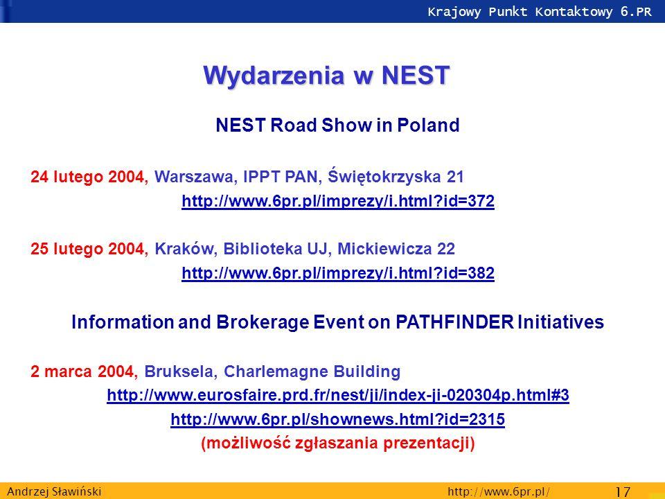 Krajowy Punkt Kontaktowy 6.PR http://www.6pr.pl/ 17 Andrzej Sławiński Wydarzenia w NEST NEST Road Show in Poland 24 lutego 2004, Warszawa, IPPT PAN, Świętokrzyska 21 http://www.6pr.pl/imprezy/i.html id=372 25 lutego 2004, Kraków, Biblioteka UJ, Mickiewicza 22 http://www.6pr.pl/imprezy/i.html id=382 Information and Brokerage Event on PATHFINDER Initiatives 2 marca 2004, Bruksela, Charlemagne Building http://www.eurosfaire.prd.fr/nest/ji/index-ji-020304p.html#3 http://www.6pr.pl/shownews.html id=2315 (możliwość zgłaszania prezentacji)