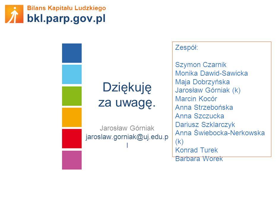 Bilans Kapitału Ludzkiego bkl.parp.gov.pl Dziękuję za uwagę. Jarosław Górniak jaroslaw.gorniak@uj.edu.p l Zespół: Szymon Czarnik Monika Dawid-Sawicka
