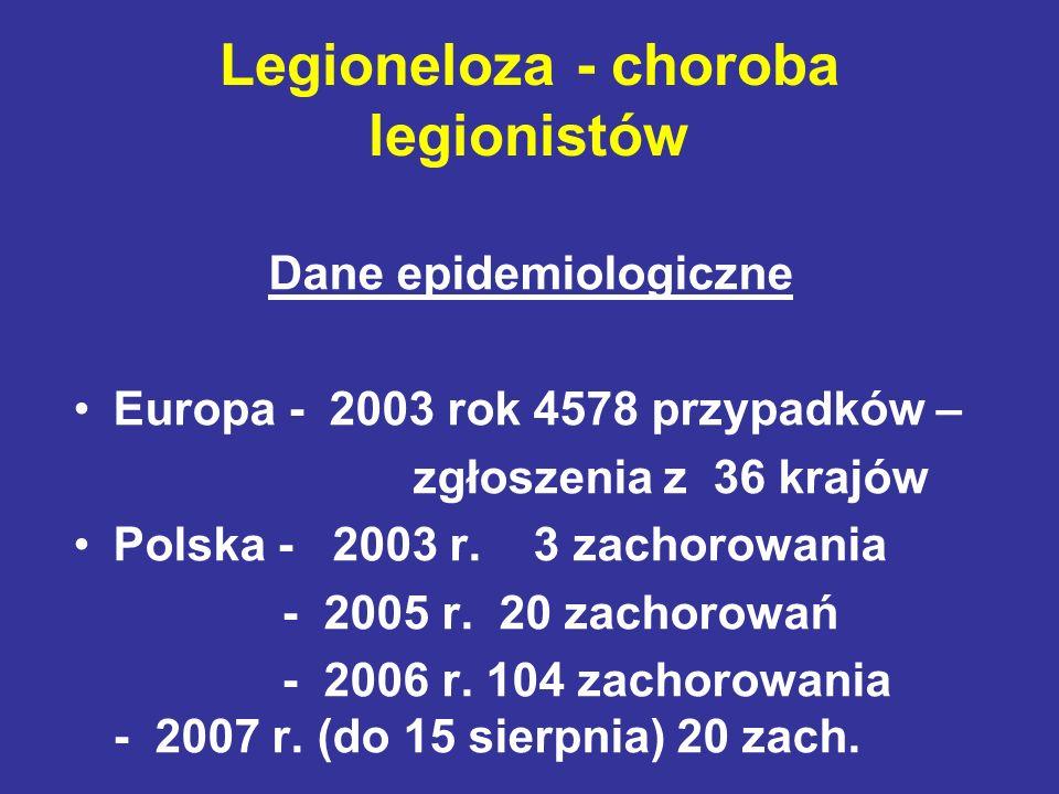 Legioneloza - choroba legionistów Dane epidemiologiczne Europa - 2003 rok 4578 przypadków – zgłoszenia z 36 krajów Polska - 2003 r. 3 zachorowania - 2
