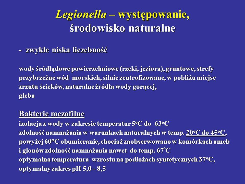 Legionella – występowanie, środowisko naturalne - zwykle niska liczebność wody śródlądowe powierzchniowe (rzeki, jeziora), gruntowe, strefy przybrzeżn