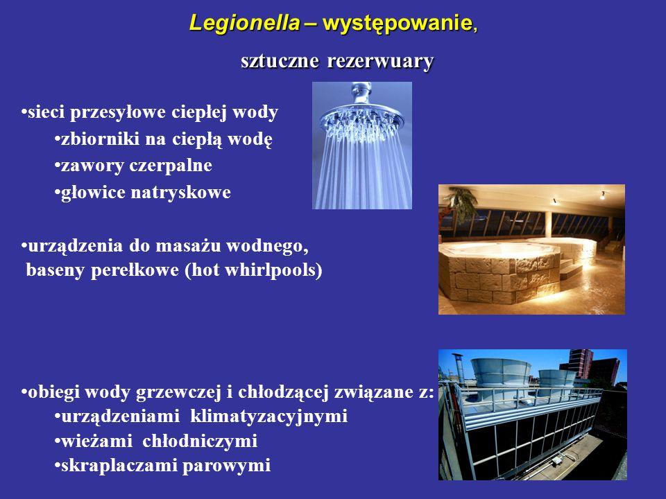 Legionella – występowanie, sztuczne rezerwuary sztuczne rezerwuary sieci przesyłowe ciepłej wody zbiorniki na ciepłą wodę zawory czerpalne głowice nat