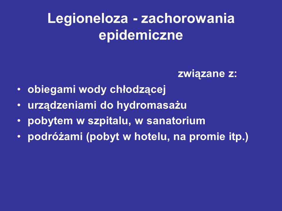 Legioneloza - zachorowania epidemiczne związane z: obiegami wody chłodzącej urządzeniami do hydromasażu pobytem w szpitalu, w sanatorium podróżami (po
