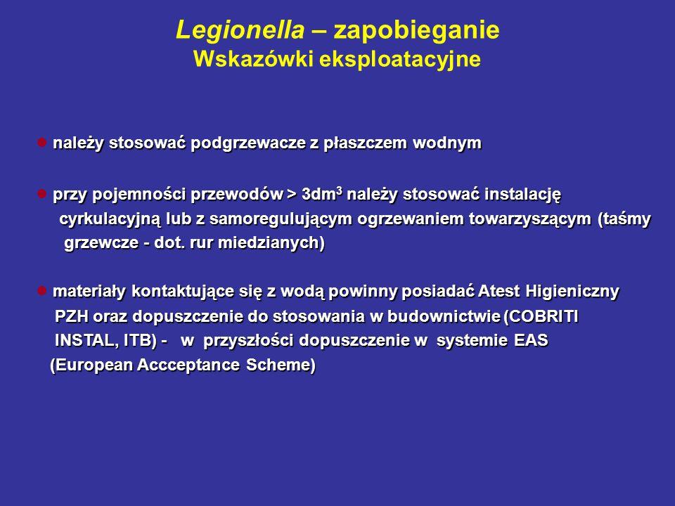 Legionella – zapobieganie Wskazówki eksploatacyjne należy stosować podgrzewacze z płaszczem wodnym należy stosować podgrzewacze z płaszczem wodnym prz