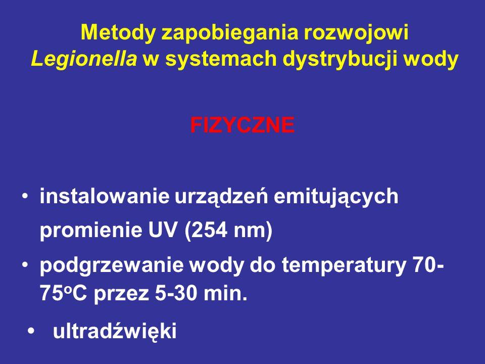 Metody zapobiegania rozwojowi Legionella w systemach dystrybucji wody FIZYCZNE instalowanie urządzeń emitujących promienie UV (254 nm) podgrzewanie wo