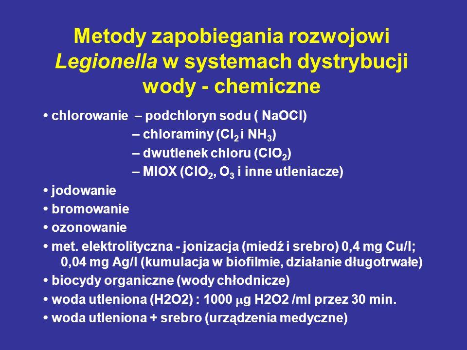 Metody zapobiegania rozwojowi Legionella w systemach dystrybucji wody - chemiczne chlorowanie – podchloryn sodu ( NaOCl) – chloraminy (Cl 2 i NH 3 ) –