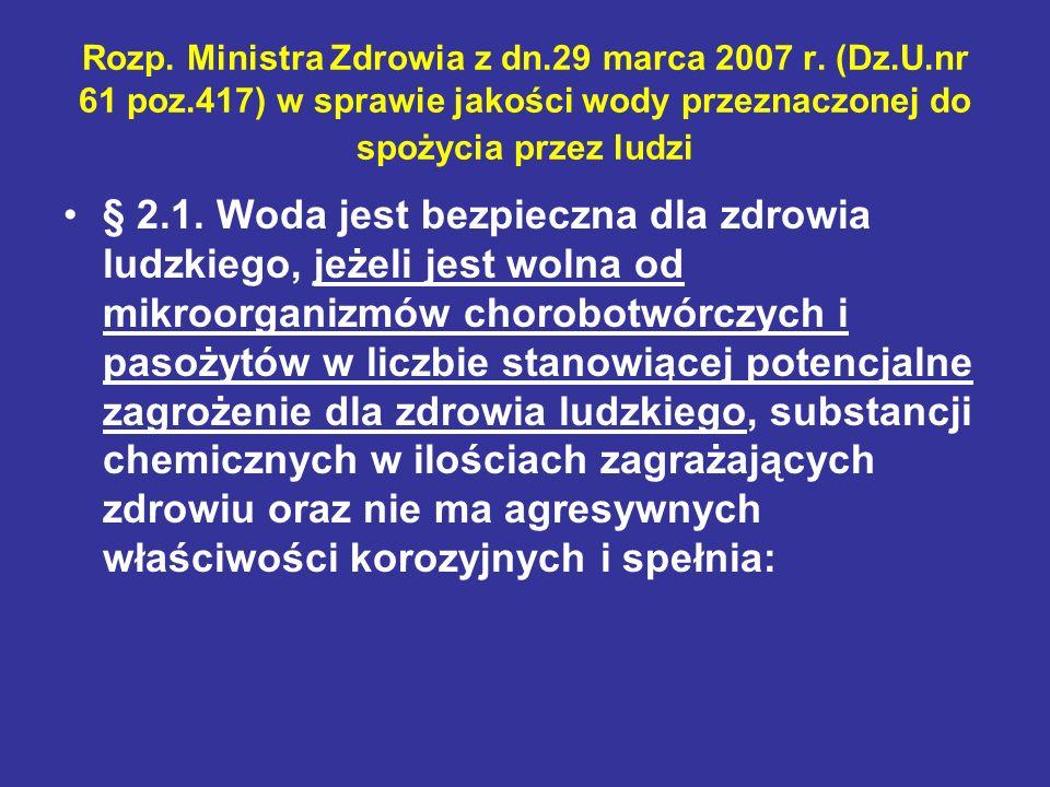 Rozp. Ministra Zdrowia z dn.29 marca 2007 r. (Dz.U.nr 61 poz.417) w sprawie jakości wody przeznaczonej do spożycia przez ludzi § 2.1. Woda jest bezpie