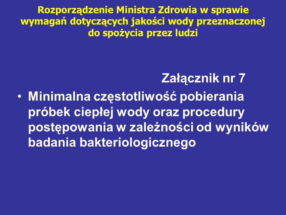 Rozporządzenie Ministra Zdrowia w sprawie wymagań dotyczących jakości wody przeznaczonej do spożycia przez ludzi Załącznik nr 7 Minimalna częstotliwoś