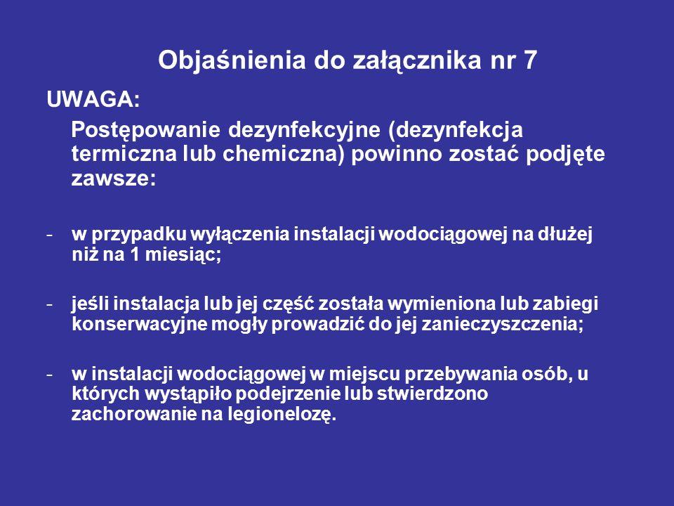 Objaśnienia do załącznika nr 7 UWAGA: Postępowanie dezynfekcyjne (dezynfekcja termiczna lub chemiczna) powinno zostać podjęte zawsze: -w przypadku wył