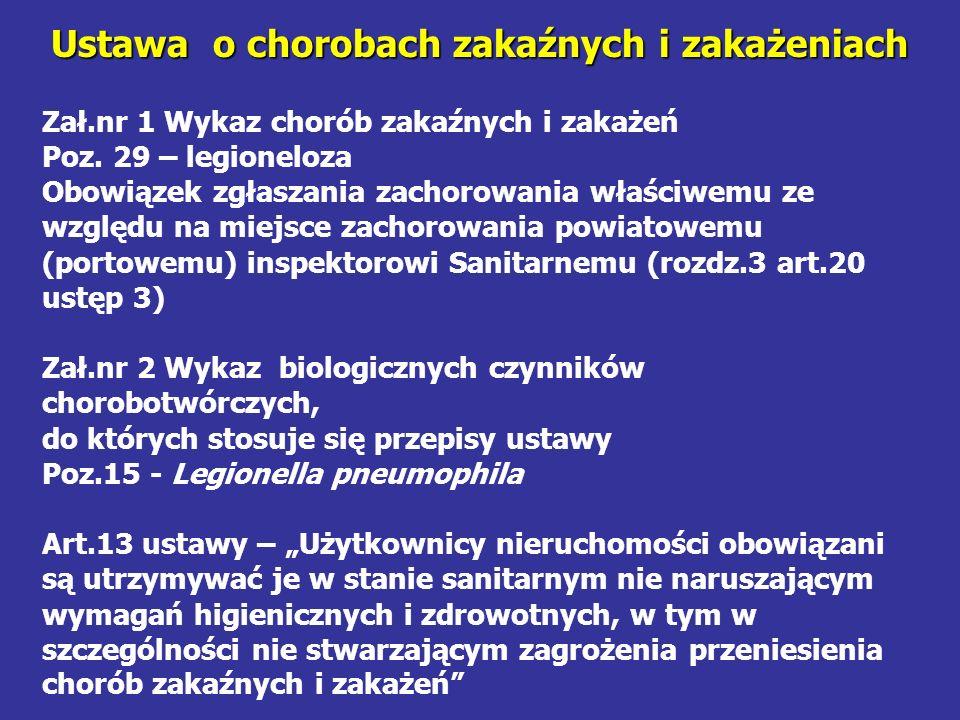 Ustawa o chorobach zakaźnych i zakażeniach Zał.nr 1 Wykaz chorób zakaźnych i zakażeń Poz. 29 – legioneloza Obowiązek zgłaszania zachorowania właściwem