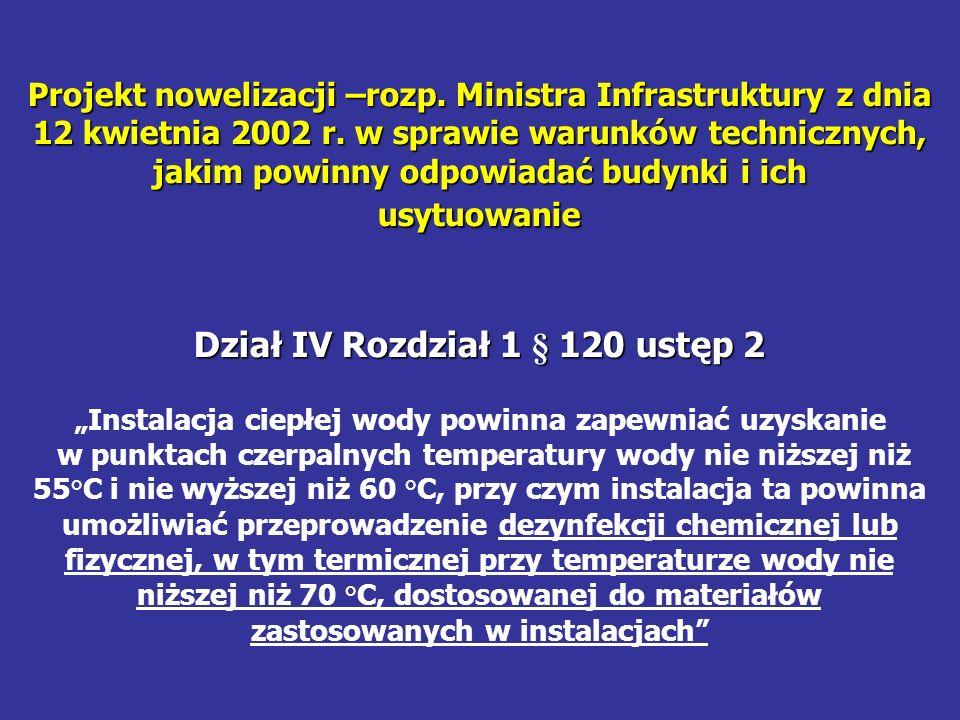 Projekt nowelizacji –rozp. Ministra Infrastruktury z dnia 12 kwietnia 2002 r. w sprawie warunków technicznych, jakim powinny odpowiadać budynki i ich