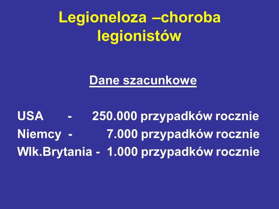 Legioneloza –choroba legionistów Dane szacunkowe USA - 250.000 przypadków rocznie Niemcy - 7.000 przypadków rocznie Wlk.Brytania - 1.000 przypadków ro