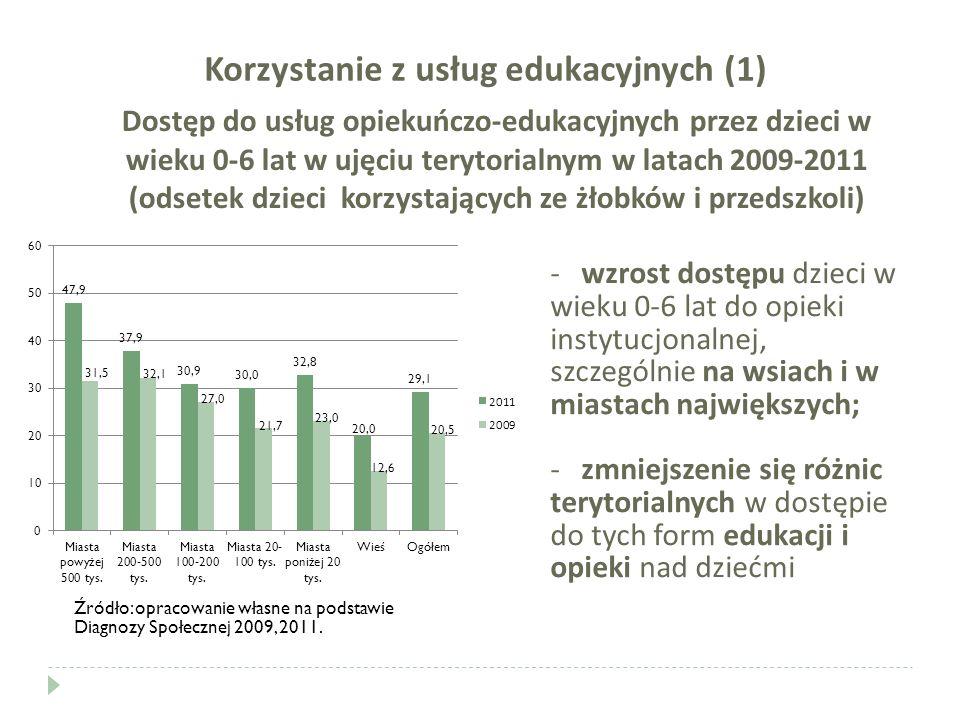 Korzystanie z usług edukacyjnych przez osoby w wieku 20-24 lata w ujęciu terytorialnym w latach 2009-2011 (w %) Korzystanie z usług edukacyjnych (2) Źródło: opracowanie własne na podstawie Diagnozy Społecznej 2009, 2011.