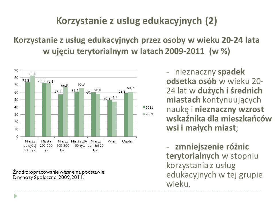 Korzystanie z usług edukacyjnych przez osoby w wieku 20-24 lata w ujęciu terytorialnym w latach 2009-2011 (w %) Korzystanie z usług edukacyjnych (2) Ź