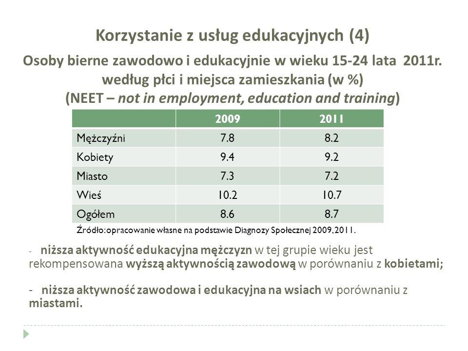 Korzystanie z usług edukacyjnych (4) Osoby bierne zawodowo i edukacyjnie w wieku 15-24 lata 2011r. według płci i miejsca zamieszkania (w %) (NEET – no