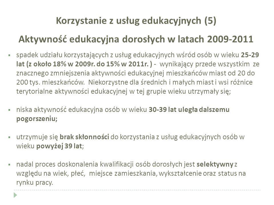 Aktywność edukacyjna dorosłych w latach 2009-2011 spadek udziału korzystających z usług edukacyjnych wśród osób w wieku 25-29 lat (z około 18% w 2009r