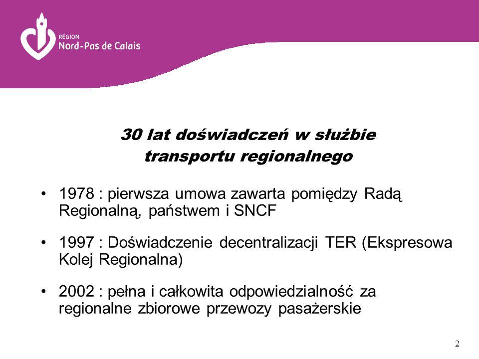 30 lat doświadczeń w służbie transportu regionalnego 1978 : pierwsza umowa zawarta pomiędzy Radą Regionalną, państwem i SNCF 1997 : Doświadczenie decentralizacji TER (Ekspresowa Kolej Regionalna) 2002 : pełna i całkowita odpowiedzialność za regionalne zbiorowe przewozy pasażerskie 2