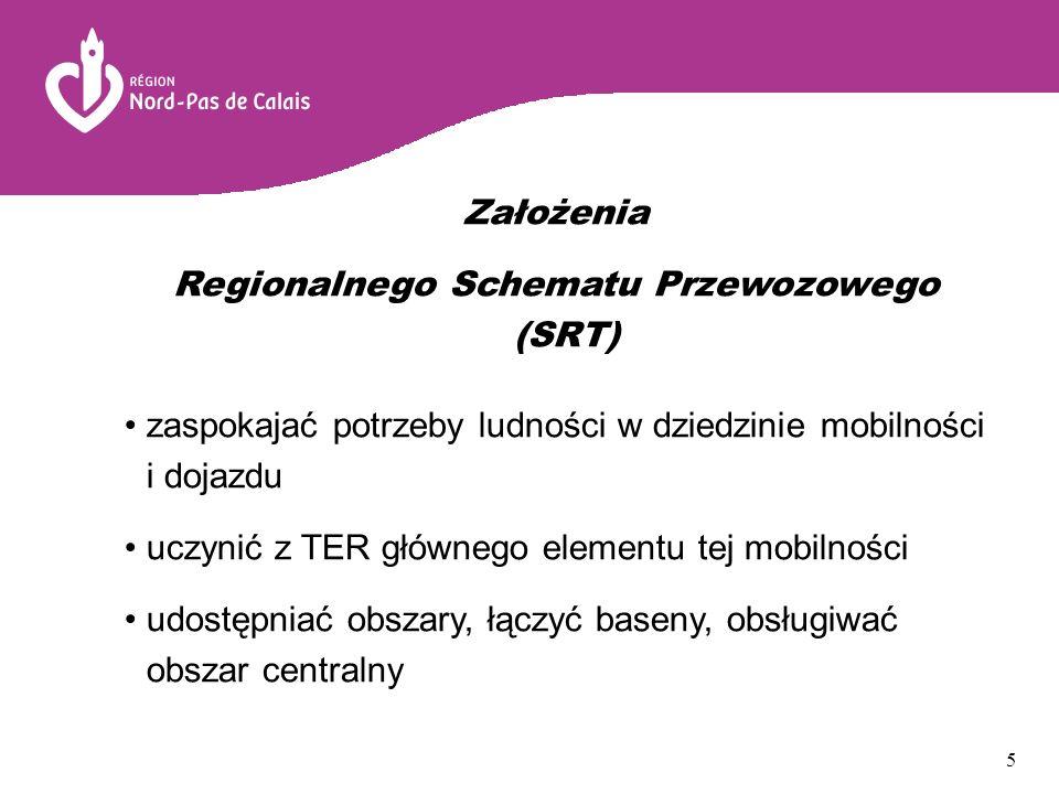 Założenia Regionalnego Schematu Przewozowego (SRT) zaspokajać potrzeby ludności w dziedzinie mobilności i dojazdu uczynić z TER głównego elementu tej mobilności udostępniać obszary, łączyć baseny, obsługiwać obszar centralny 5