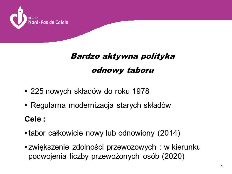 Bardzo aktywna polityka odnowy taboru 225 nowych składów do roku 1978 Regularna modernizacja starych składów Cele : tabor całkowicie nowy lub odnowiony (2014) zwiększenie zdolności przewozowych : w kierunku podwojenia liczby przewożonych osób (2020) 6