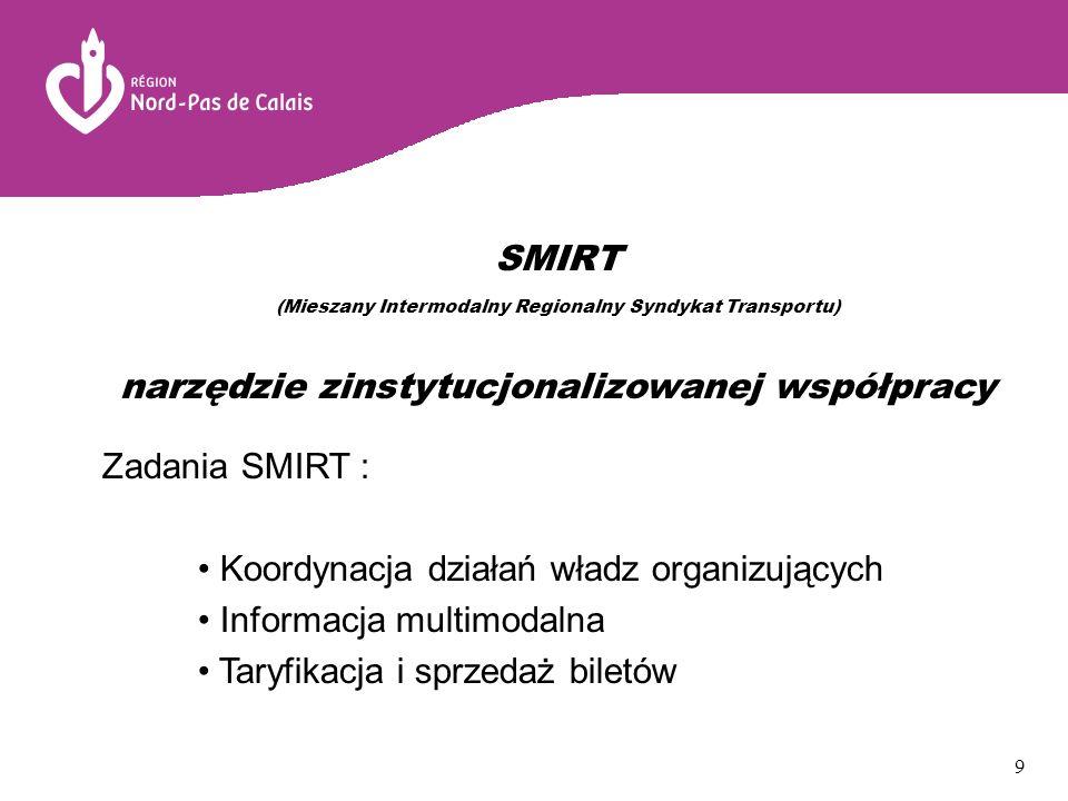 SMIRT (Mieszany Intermodalny Regionalny Syndykat Transportu) narzędzie zinstytucjonalizowanej współpracy Zadania SMIRT : Koordynacja działań władz organizujących Informacja multimodalna Taryfikacja i sprzedaż biletów 9