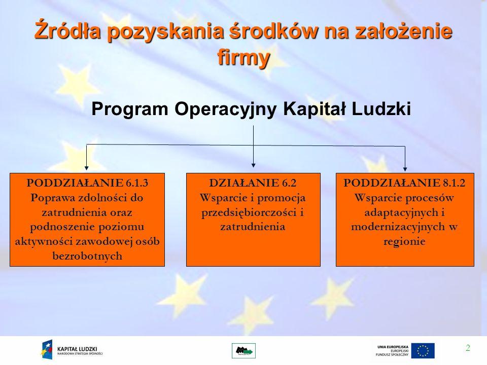 2 Źródła pozyskania środków na założenie firmy Program Operacyjny Kapitał Ludzki DZIAŁANIE 6.2 Wsparcie i promocja przedsiębiorczości i zatrudnienia P