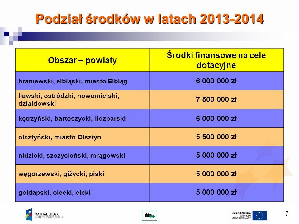 7 Podział środków w latach 2013-2014 Obszar – powiaty Środki finansowe na cele dotacyjne braniewski, elbląski, miasto Elbląg 6 000 000 zł Iławski, ost