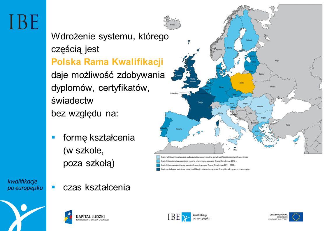 Wdrożenie systemu, którego częścią jest Polska Rama Kwalifikacji daje możliwość zdobywania dyplomów, certyfikatów, świadectw bez względu na: formę kształcenia (w szkole, poza szkołą) czas kształcenia