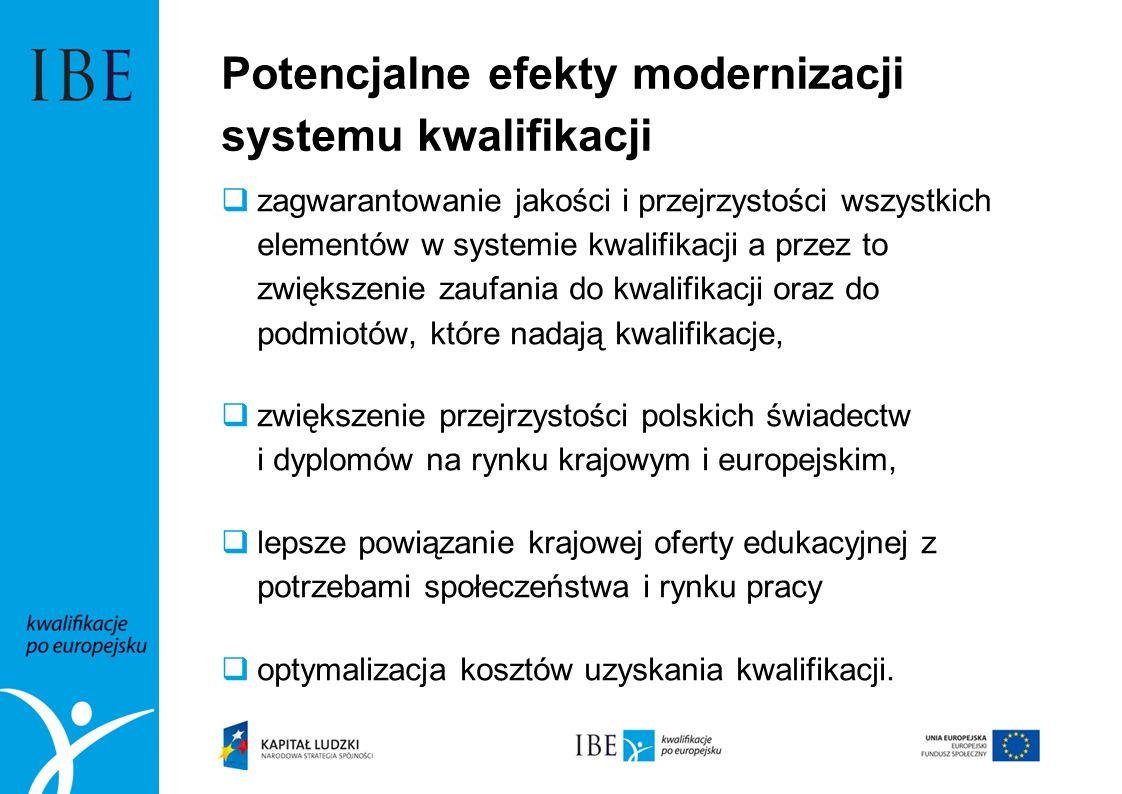 Potencjalne efekty modernizacji systemu kwalifikacji zagwarantowanie jakości i przejrzystości wszystkich elementów w systemie kwalifikacji a przez to zwiększenie zaufania do kwalifikacji oraz do podmiotów, które nadają kwalifikacje, zwiększenie przejrzystości polskich świadectw i dyplomów na rynku krajowym i europejskim, lepsze powiązanie krajowej oferty edukacyjnej z potrzebami społeczeństwa i rynku pracy optymalizacja kosztów uzyskania kwalifikacji.
