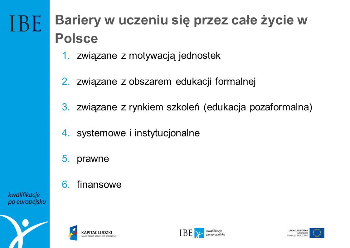 Bariery w uczeniu się przez całe życie w Polsce 1.związane z motywacją jednostek 2.związane z obszarem edukacji formalnej 3.związane z rynkiem szkoleń (edukacja pozaformalna) 4.systemowe i instytucjonalne 5.prawne 6.finansowe