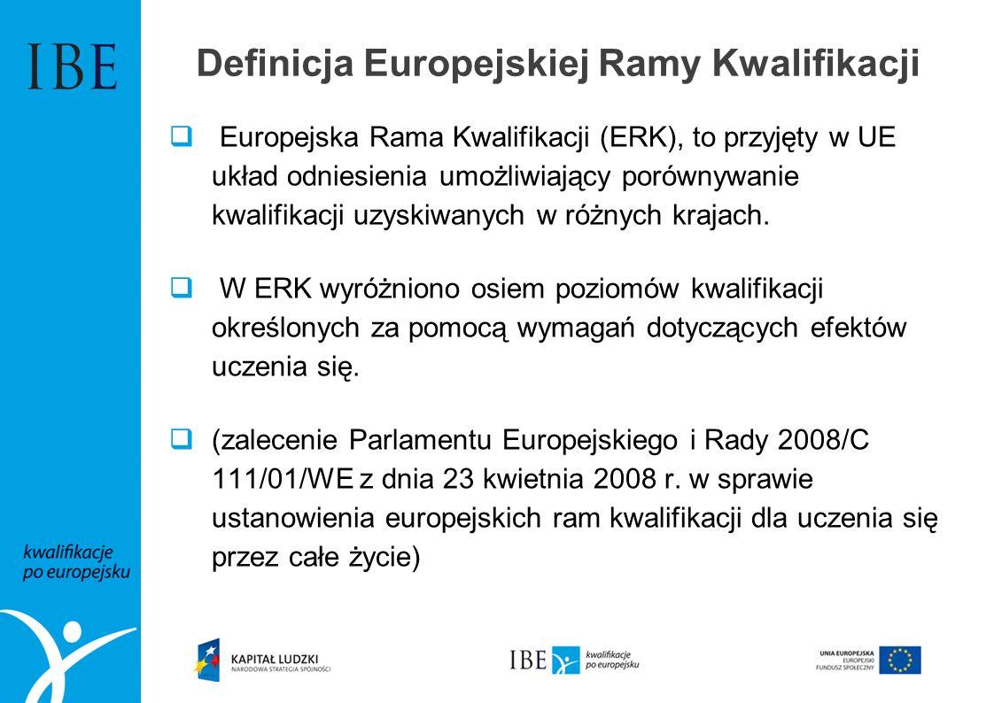 Definicja Europejskiej Ramy Kwalifikacji Europejska Rama Kwalifikacji (ERK), to przyjęty w UE układ odniesienia umożliwiający porównywanie kwalifikacj