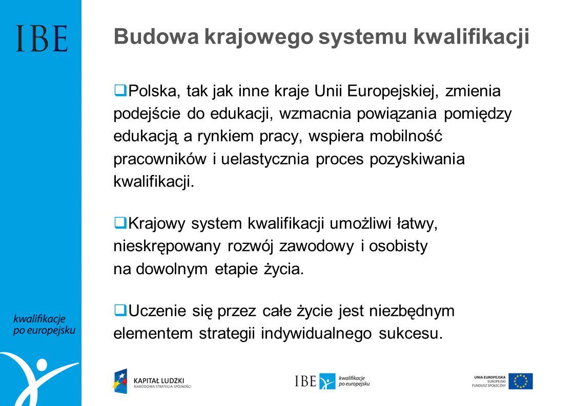 Budowa krajowego systemu kwalifikacji Polska, tak jak inne kraje Unii Europejskiej, zmienia podejście do edukacji, wzmacnia powiązania pomiędzy edukacją a rynkiem pracy, wspiera mobilność pracowników i uelastycznia proces pozyskiwania kwalifikacji.