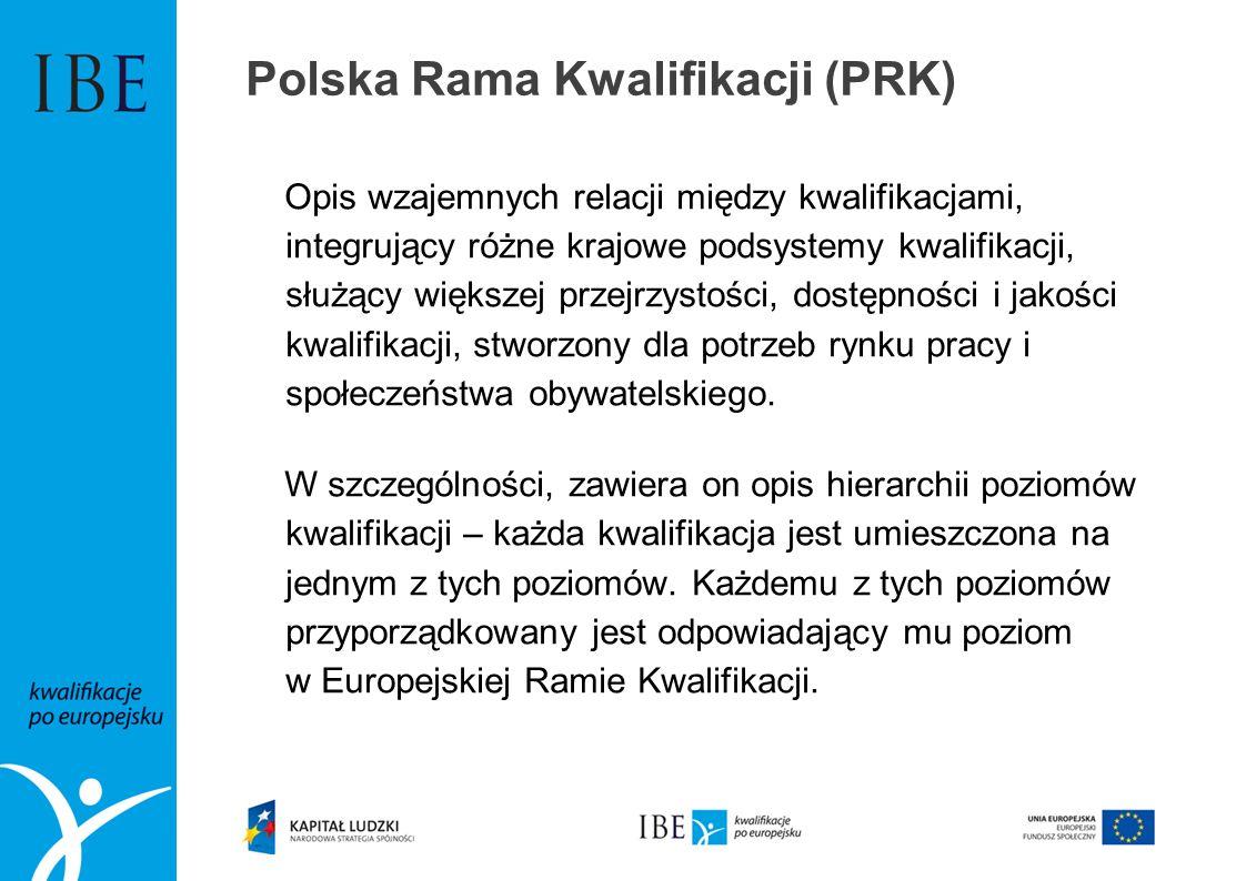 Polska Rama Kwalifikacji (PRK) Opis wzajemnych relacji między kwalifikacjami, integrujący różne krajowe podsystemy kwalifikacji, służący większej prze