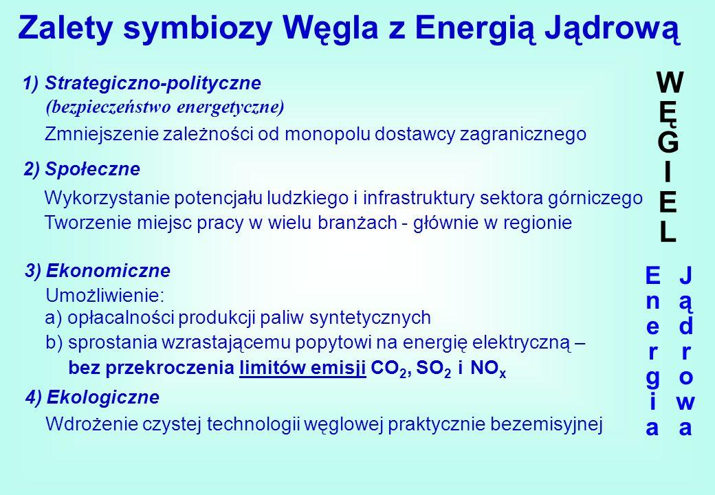 Zmniejszenie zależności od monopolu dostawcy zagranicznego 1) Strategiczno-polityczne (bezpieczeństwo energetyczne) Zalety symbiozy Węgla z Energią Ją