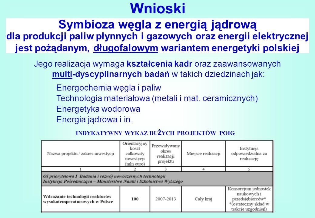 Energochemia węgla i paliw Technologia materiałowa (metali i mat. ceramicznych) Energetyka wodorowa Energia jądrowa i in. Jego realizacja wymaga kszta