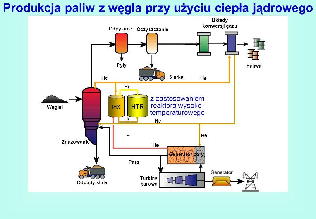 Paliwa i energia elektryczna z węgla bez emisji CO 2 z jądrowym wspomaganiem Dzięki otrzymywaniu wodoru i tlenu z pomocą energii jądrowej, a stąd efektywnemu wychwytowi CO 2 z elektrowni i użyciu go do wytwarzania paliw czysta technologia węglowa praktycznie bezemisyjna staje się realna.