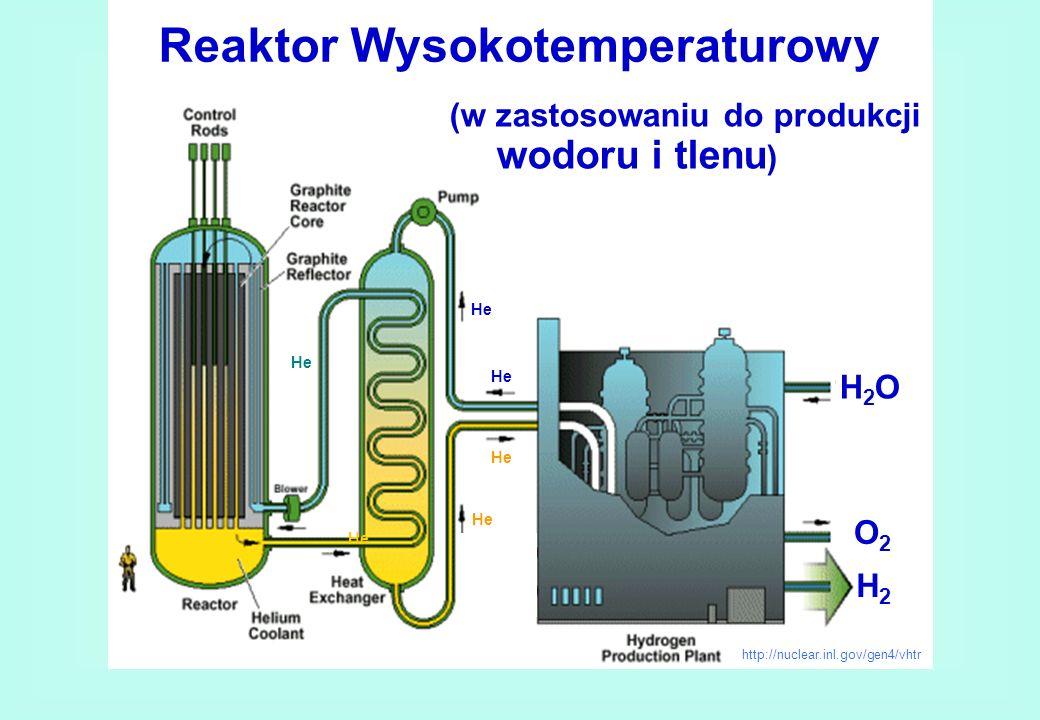 Reaktor Wysokotemperaturowy cd.