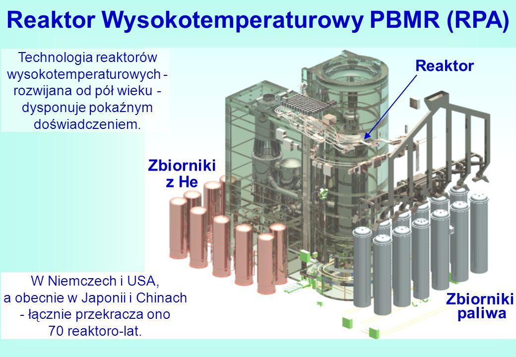Zbiorniki paliwa Zbiorniki z He Reaktor Reaktor Wysokotemperaturowy PBMR (RPA) Technologia reaktorów wysokotemperaturowych - rozwijana od pół wieku -