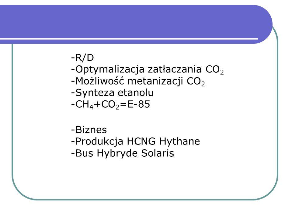 -R/D -Optymalizacja zatłaczania CO 2 -Możliwość metanizacji CO 2 -Synteza etanolu -CH 4 +CO 2 =E-85 -Biznes -Produkcja HCNG Hythane -Bus Hybryde Solaris