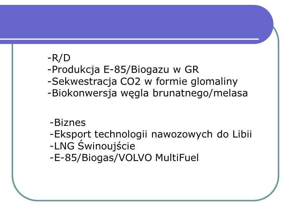 -R/D -Produkcja E-85/Biogazu w GR -Sekwestracja CO2 w formie glomaliny -Biokonwersja węgla brunatnego/melasa -Biznes -Eksport technologii nawozowych do Libii -LNG Świnoujście -E-85/Biogas/VOLVO MultiFuel