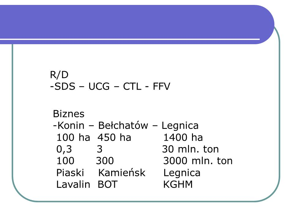 R/D -SDS – UCG – CTL - FFV Biznes -Konin – Bełchatów – Legnica 100 ha 450 ha 1400 ha 0,3 3 30 mln.