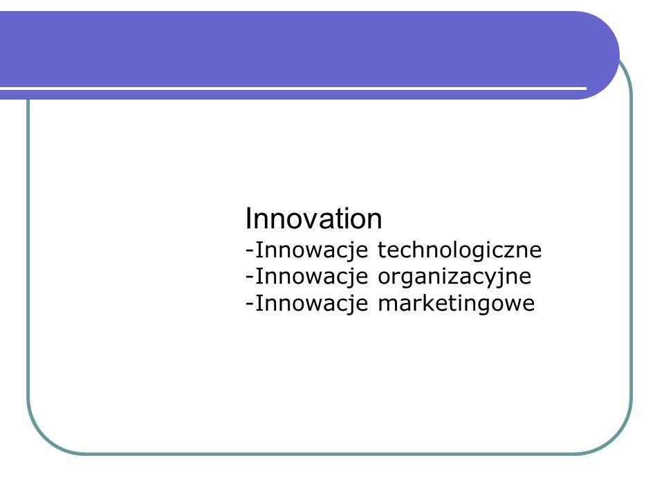 Innovation -Innowacje technologiczne -Innowacje organizacyjne -Innowacje marketingowe