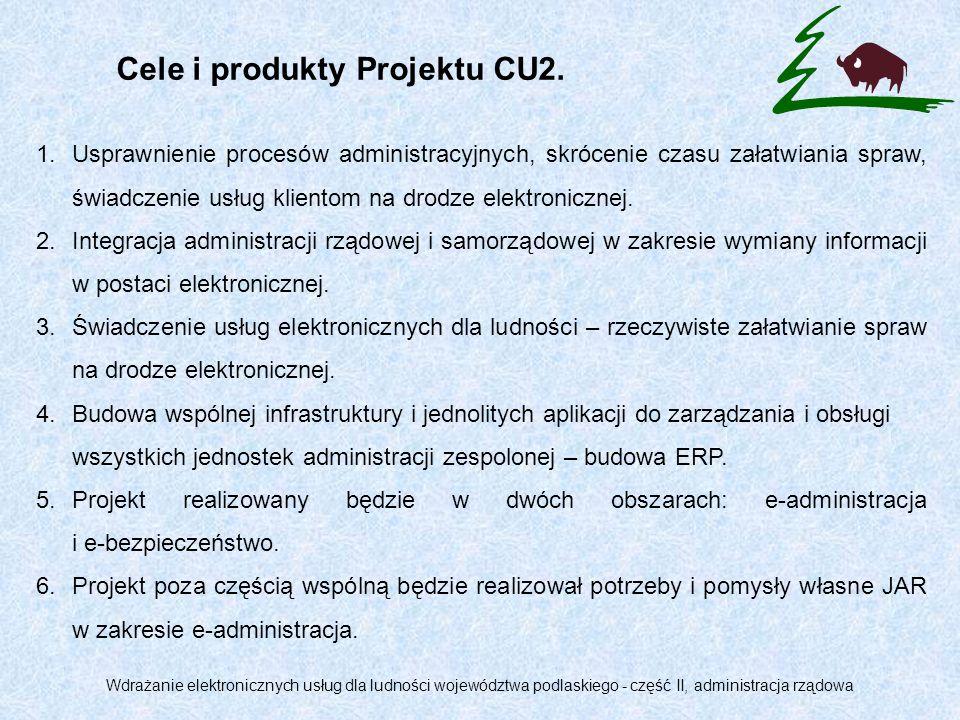 Art.20b – Zaufany Profil ePUAP Art. 20b.