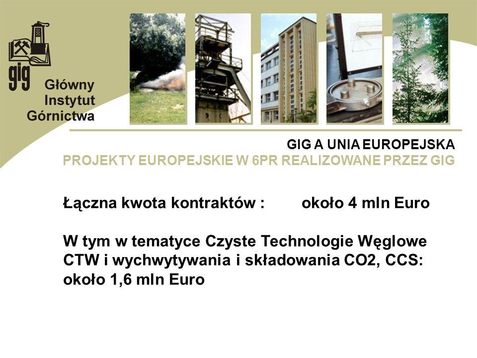 GIG A UNIA EUROPEJSKA PROJEKTY EUROPEJSKIE W 6PR REALIZOWANE PRZEZ GIG Łączna kwota kontraktów : około 4 mln Euro W tym w tematyce Czyste Technologie