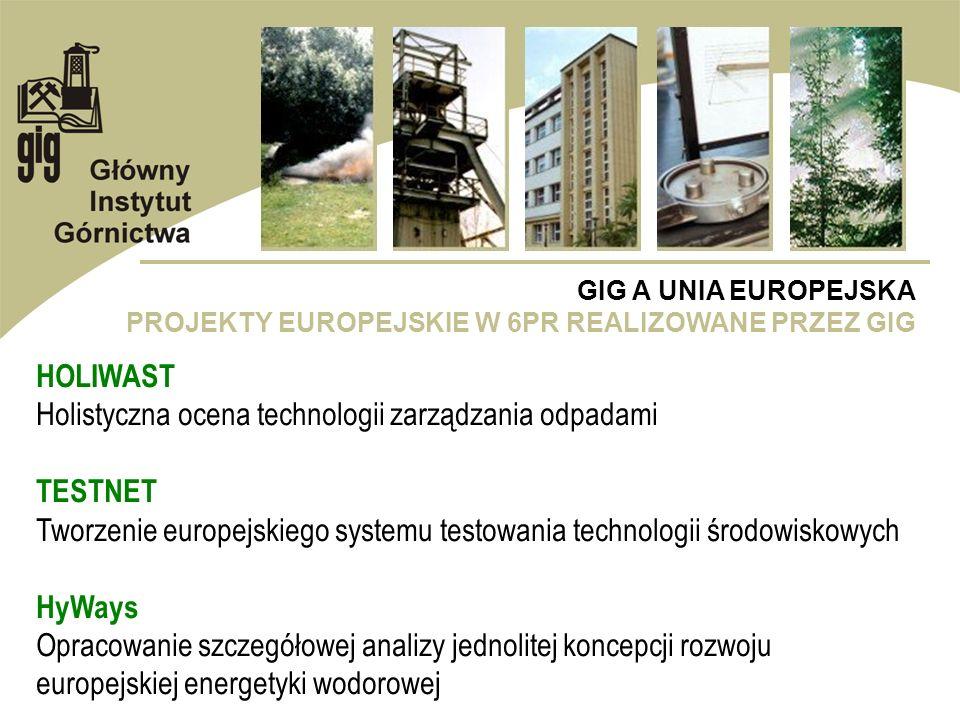 GIG A UNIA EUROPEJSKA PROJEKTY EUROPEJSKIE W 6PR REALIZOWANE PRZEZ GIG HOLIWAST Holistyczna ocena technologii zarządzania odpadami TESTNET Tworzenie e