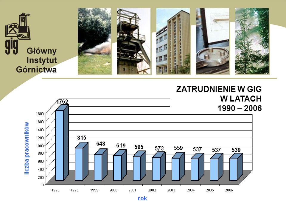 ZATRUDNIENIE W GIG W LATACH 1990 – 2006