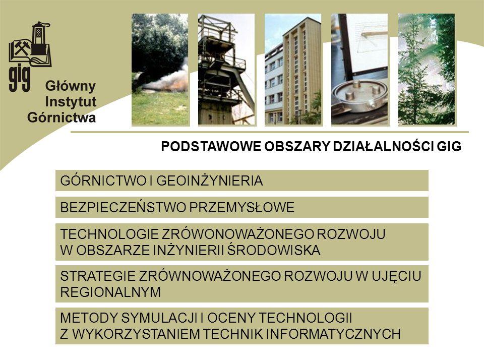 Inne zaangażowanie Głównego Instytutu Górnictwa w inicjatywy związane z CTW i CCS w ramach UE 1.