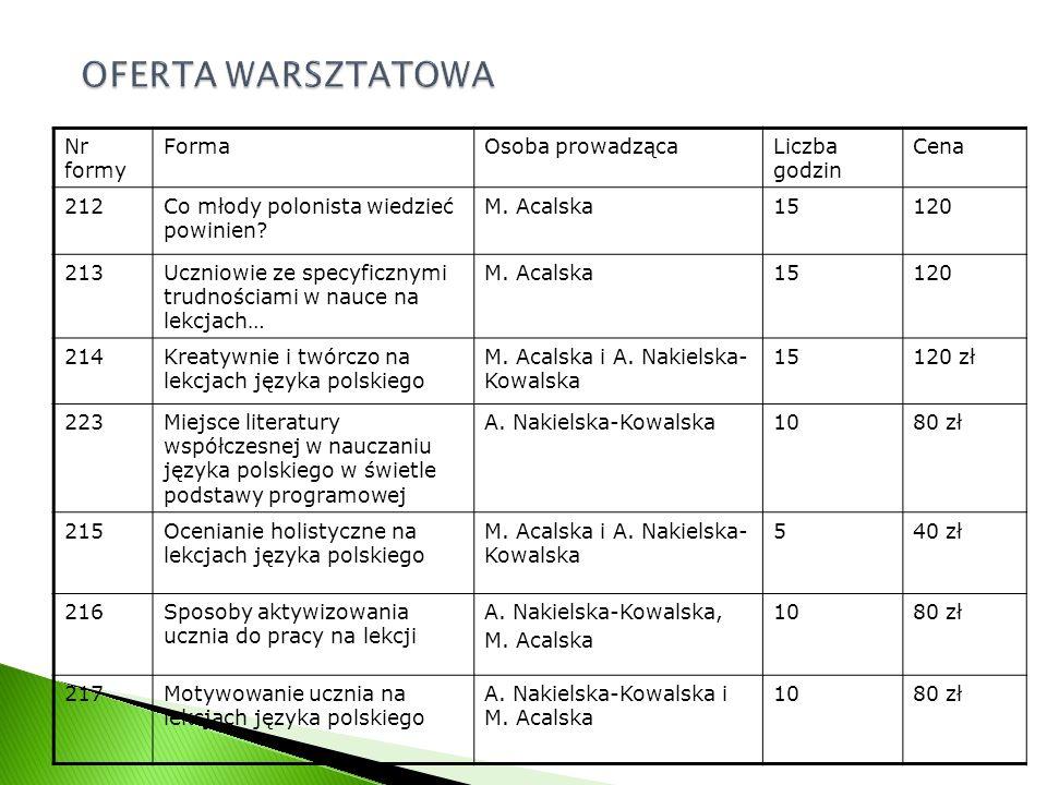 Nr formy FormaOsoba prowadzącaLiczba godzin Cena 212Co młody polonista wiedzieć powinien.
