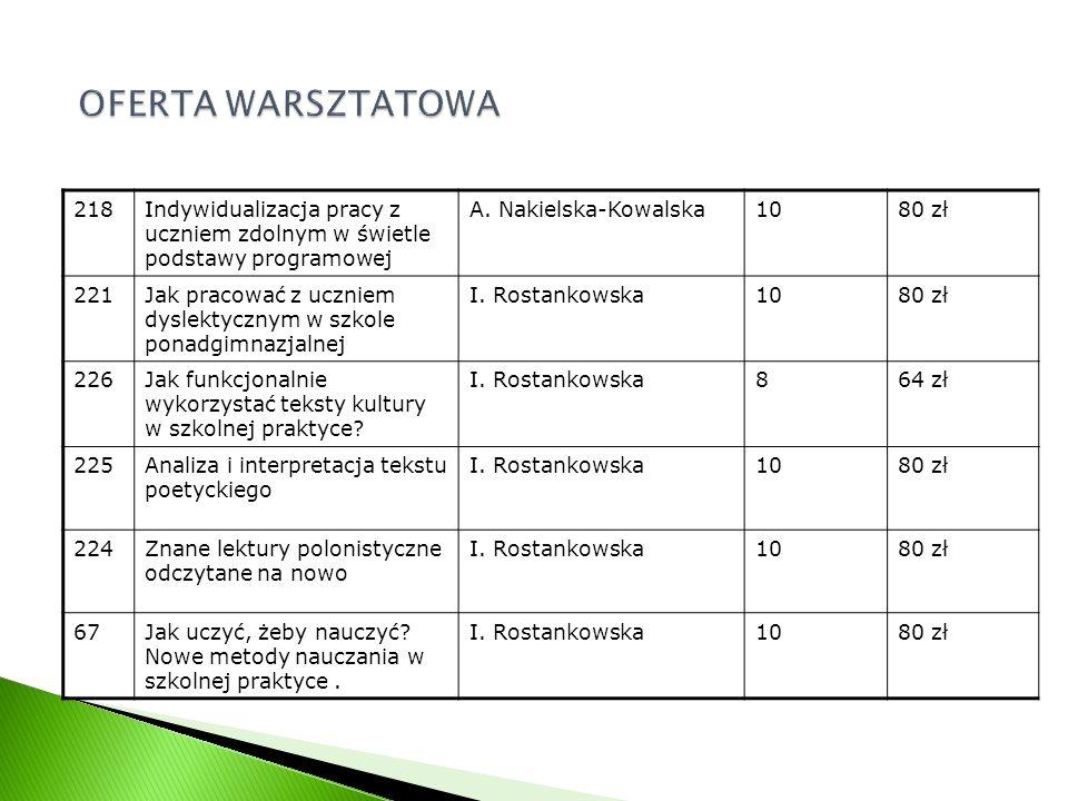 218Indywidualizacja pracy z uczniem zdolnym w świetle podstawy programowej A.